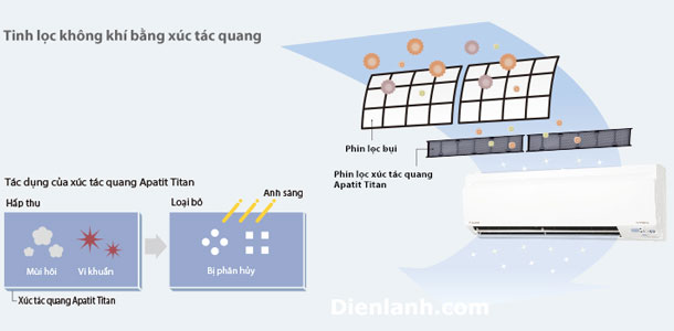 MAY-LANH-DAIKIN-1-5HP-INVERTER-GAS-R32-FTKV35NVMV-mang-loc-apatit